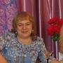 Аватар пользователя Lusi164 Матвеева